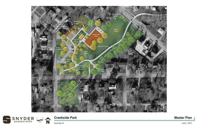 Iowa City Creekside Park sees renovations