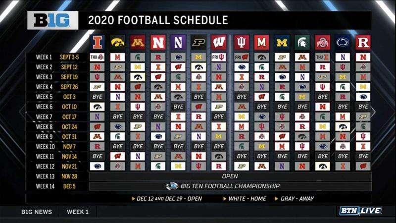 Iowa football schedule: Hawkeyes open Big Ten season on Sept. 5