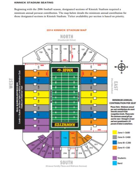 Test page gives details for 2014 Kinnick reseating