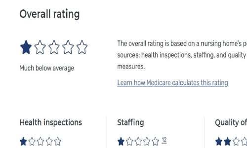 Marion nursing home on federal radar nearly 2 years