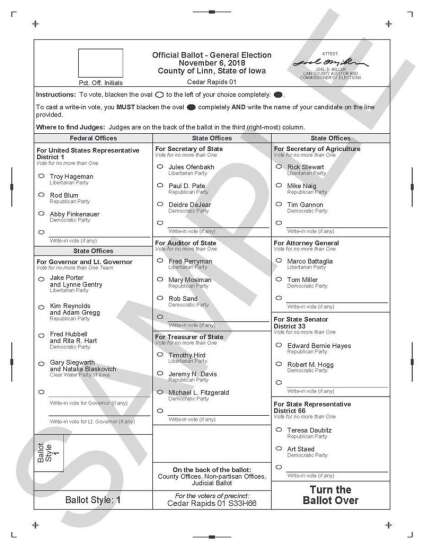 Nearly 500 confuse Linn County sample ballots for the real thing