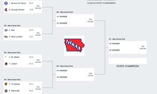 New London baseball to face Kee in Class 1A state…