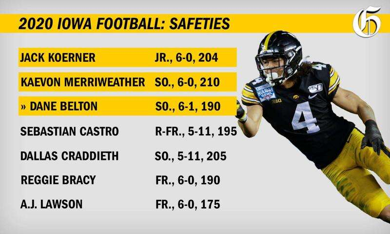 Iowa 2020 depth chart projections: A few job openings, including a corner spot, will make secondary interesting