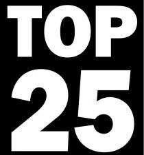 Hlas' AP Top 25 ballot for Nov. 6