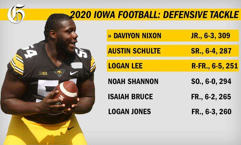 Iowa 2020 depth chart projections: The D-line is the work in front of them