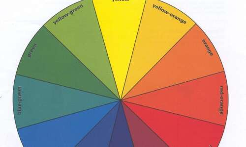 What is the color wheel and how to decipher it