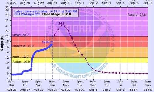 Northeastern Iowa prepares for flooding after heavy rains