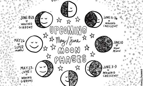 Supermoon and other moon phases in May and June